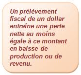 [Fiscalité-1[5].png]