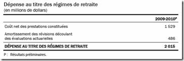 Québec - Budget 2010-2011 - Régime de retraite - 3
