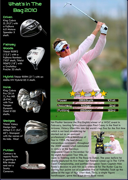 ian poulter what's in the bag 2010 witb