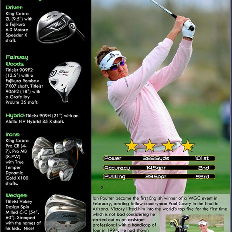 What's In The Bag 2010: Ian Poulter