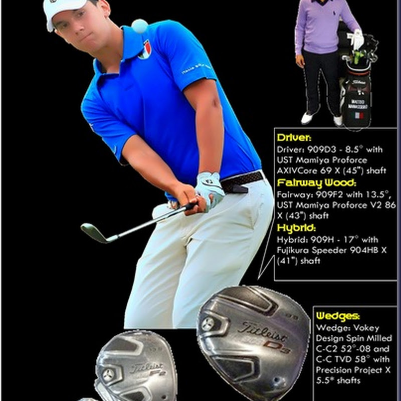 What's In The Bag Castello Masters Champion Matteo Manassero
