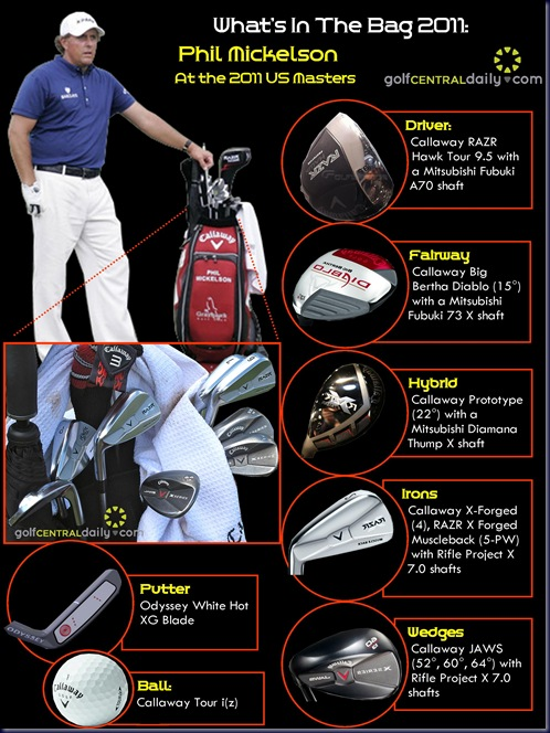 whats in the bag Phil Mickelson 2011