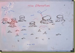 Alternatives Dive Plan