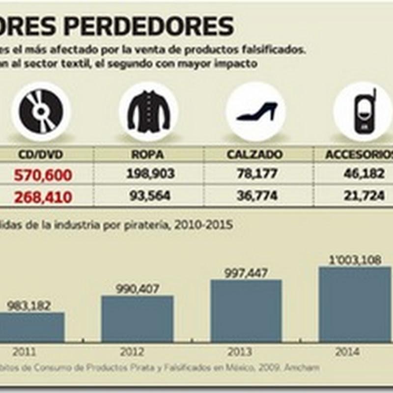 Piratería el mayor negocio en México.