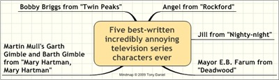 Five most annoying television series characters