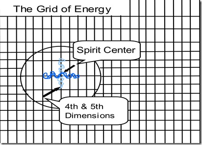 JPG of The grid of Energy