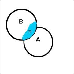 Euler-circle-2