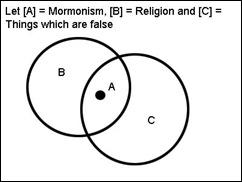 euler-circle-8