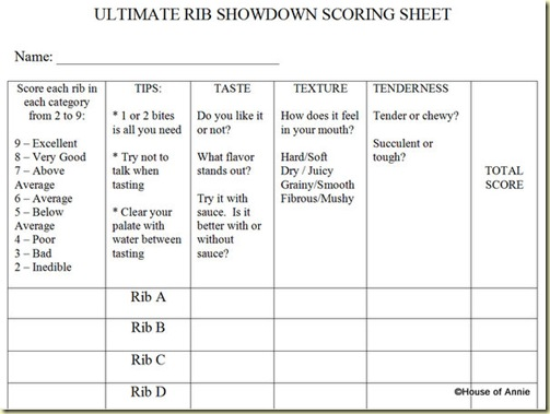 Ultimate Rib Showdown Scoring Sheet