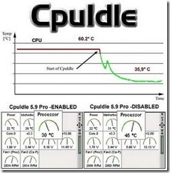 CpuIdle Extreme 7.5.0.10