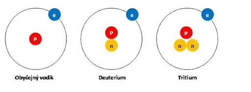 Tritium_isotope.jpg