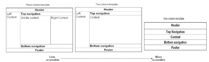 Page template for UI container example 2