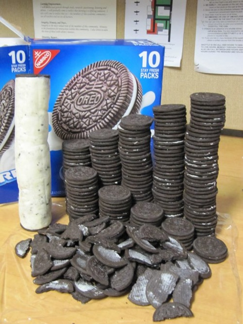 the biggest oreo of all time