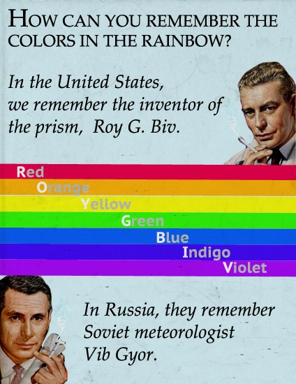How Can You Remember the Colors In The Rainbow