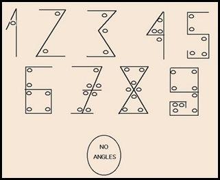 numeros e angulos