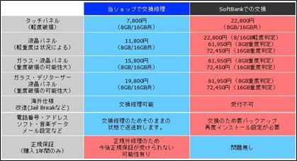iPhone_service01