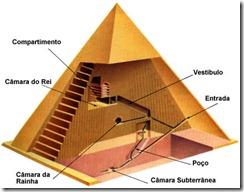 construir-piramide