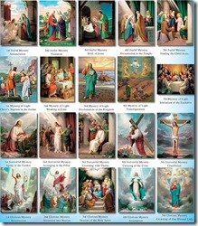 Rosary Mysteries Images