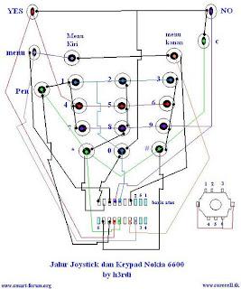 Trik Jumper joystick keypad 6600