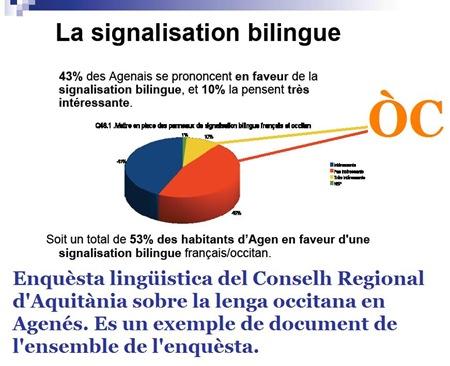 ÒC per la signaletica en Agenés