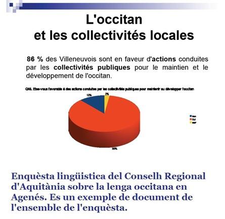 Òc a l'occitan en Agenés