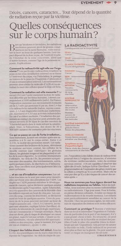 lo nuclear sobre lo còrs uman Libération 160311