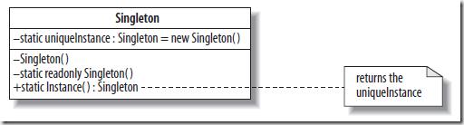 C Singleton