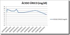 acido urico creatinina altos fotos acido urico en los pies calabacin y acido urico