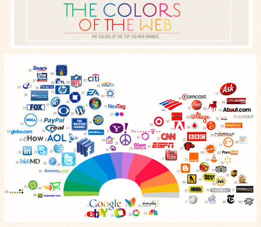 Infographics66 in Creative Examples Of Infographics