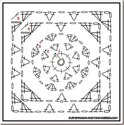 Carré soleil granny square chart