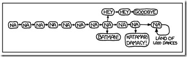 na flow chart