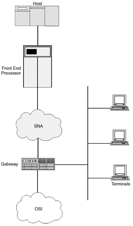 Computer-Telephony Integration (Networking)