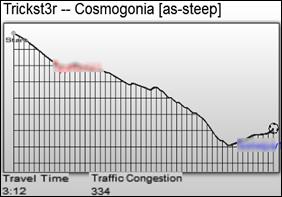 audiosurf cosmogonia