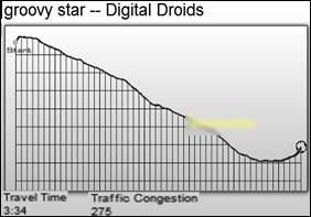 audiosurf digital droids