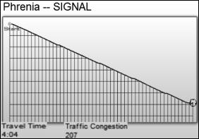 audiosurf signal