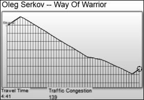 audiosurf way of warrior