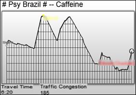 audiosurf caffeine