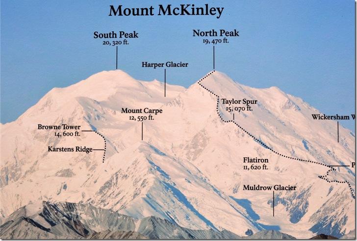 peaks of McKinley