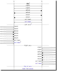 jp_msg_types