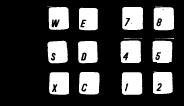 Alt+W,S,X,E,D,C