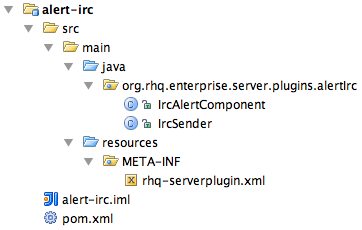 File system structure for an alert sender plugin