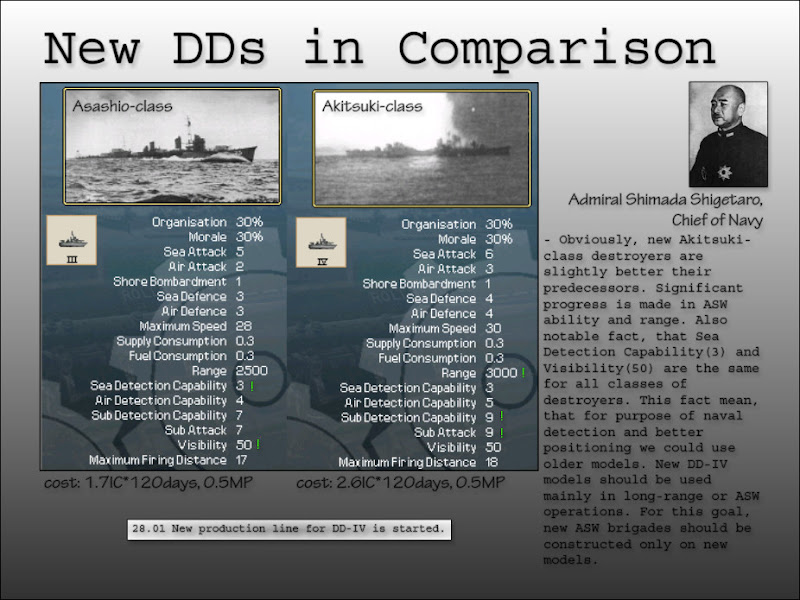 74-New-DDs-in-Comparison.jpg