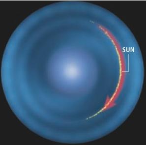 Dispersión de las estrellas hermanas del Sol
