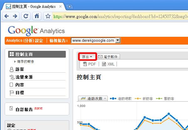 Google Analytics 關鍵字廣告 關鍵字行銷 關鍵字