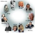 """谁是""""中国人民的老朋友"""""""