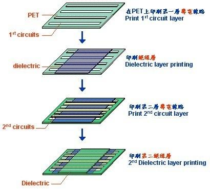 FTP_process02