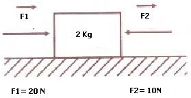 Diagrama de Fuerzas Fisica