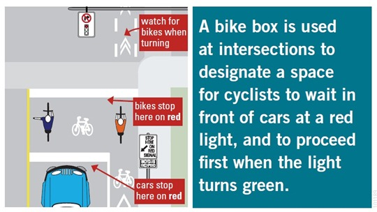 Toronto Bike Box