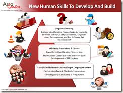 PEMT Skills Hierarchy