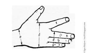 Замер руки стрелка для моделирования рукоятки